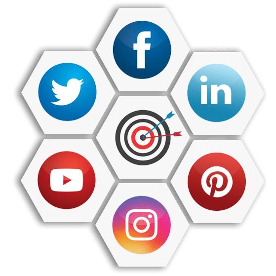 LandOnline Media Social Media Marketing
